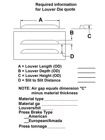 Louver Die Specifications